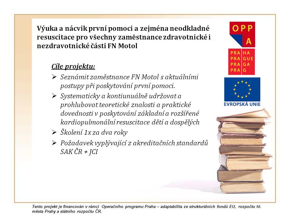 Požadavek vyplývající z akreditačních standardů SAK ČR + JCI