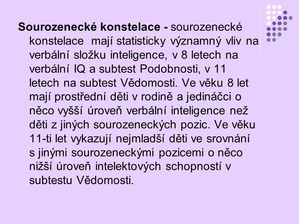 Sourozenecké konstelace - sourozenecké konstelace mají statisticky významný vliv na verbální složku inteligence, v 8 letech na verbální IQ a subtest Podobnosti, v 11 letech na subtest Vědomosti.