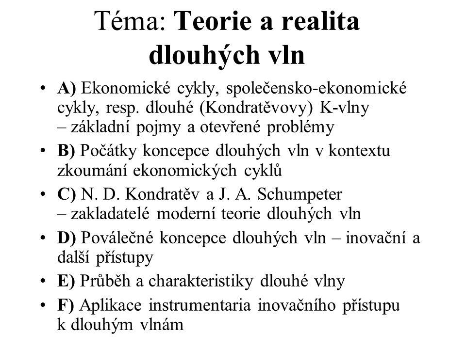 Téma: Teorie a realita dlouhých vln