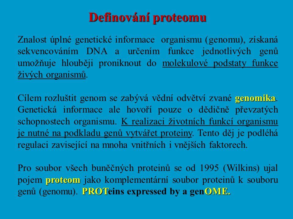 Definování proteomu