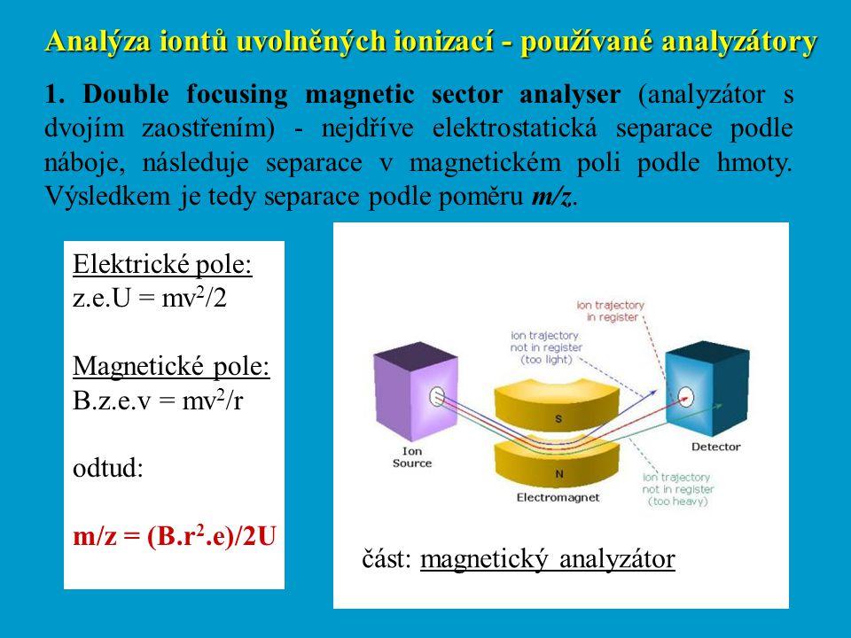 Analýza iontů uvolněných ionizací - používané analyzátory