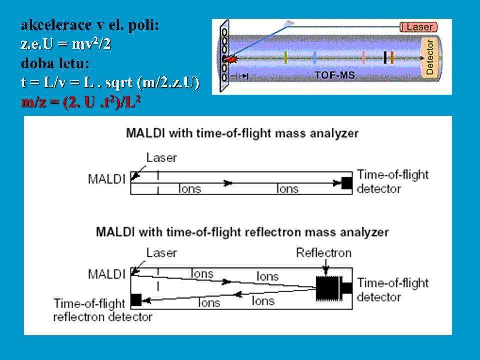 akcelerace v el. poli: z.e.U = mv2/2 doba letu: t = L/v = L . sqrt (m/2.z.U) m/z = (2. U .t2)/L2