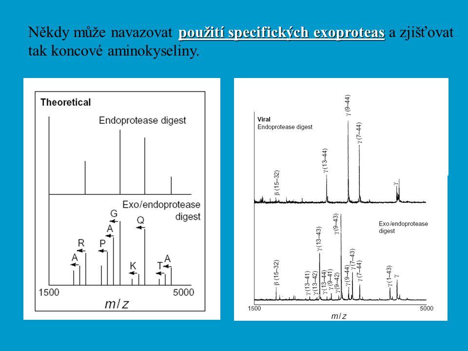 Někdy může navazovat použití specifických exoproteas a zjišťovat tak koncové aminokyseliny.