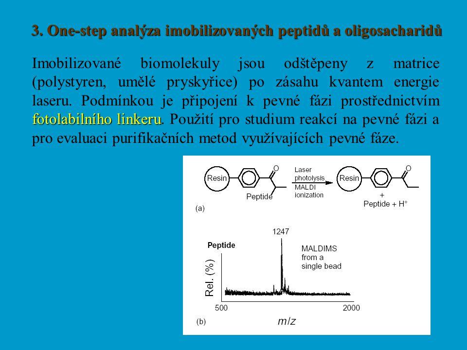 3. One-step analýza imobilizovaných peptidů a oligosacharidů