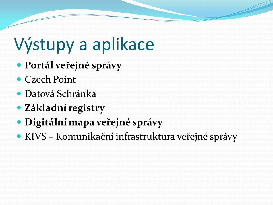 Výstupy a aplikace Portál veřejné správy Czech Point Datová Schránka