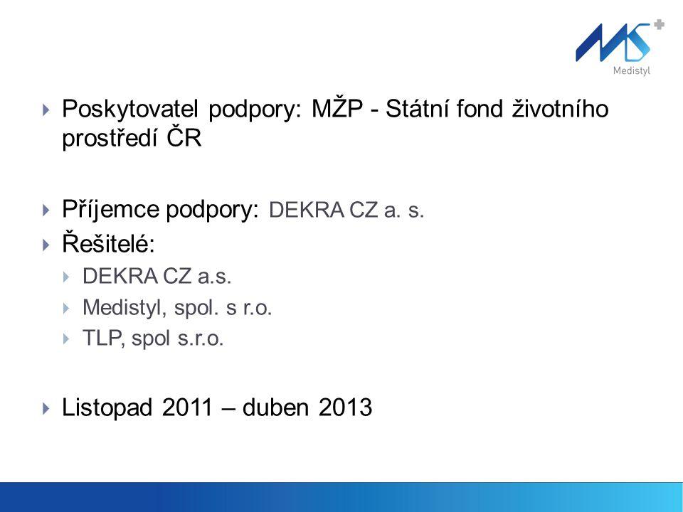 Poskytovatel podpory: MŽP - Státní fond životního prostředí ČR