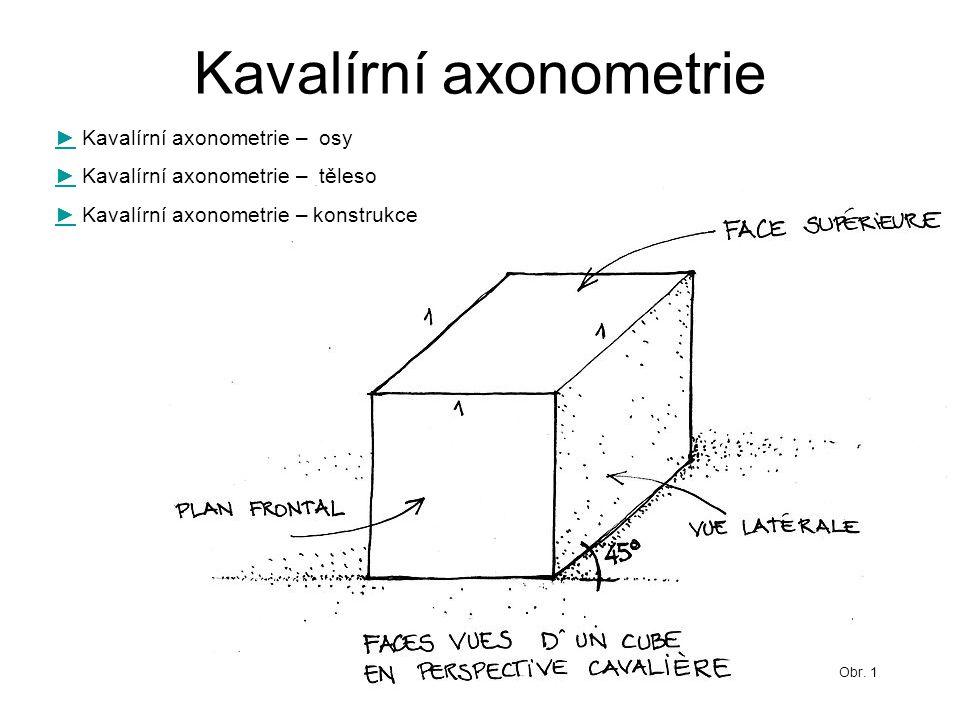 Kavalírní axonometrie