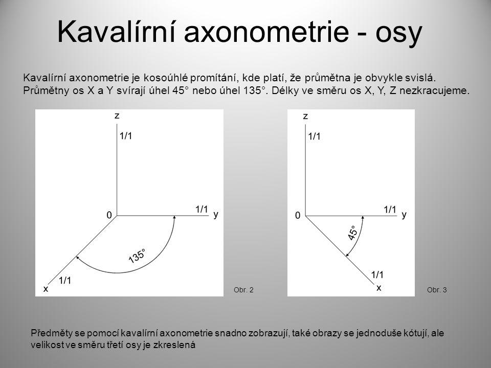 Kavalírní axonometrie - osy