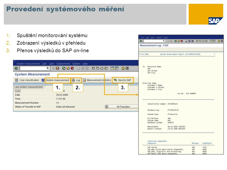 Provedení systémového měření