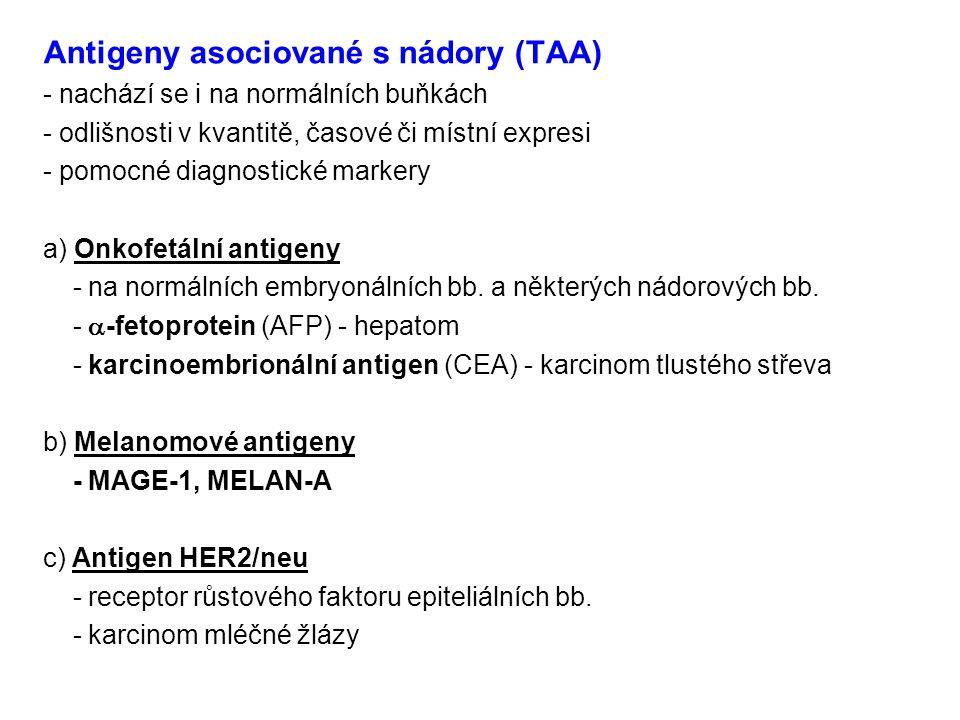 Antigeny asociované s nádory (TAA)