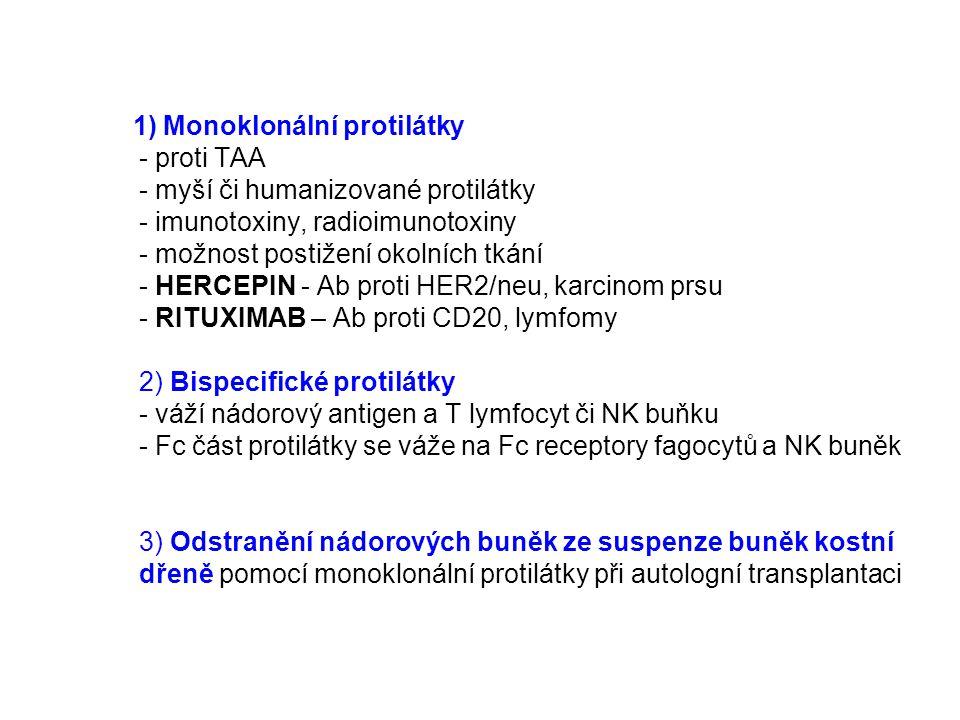 1) Monoklonální protilátky - proti TAA - myší či humanizované protilátky - imunotoxiny, radioimunotoxiny - možnost postižení okolních tkání - HERCEPIN - Ab proti HER2/neu, karcinom prsu - RITUXIMAB – Ab proti CD20, lymfomy 2) Bispecifické protilátky - váží nádorový antigen a T lymfocyt či NK buňku - Fc část protilátky se váže na Fc receptory fagocytů a NK buněk 3) Odstranění nádorových buněk ze suspenze buněk kostní dřeně pomocí monoklonální protilátky při autologní transplantaci