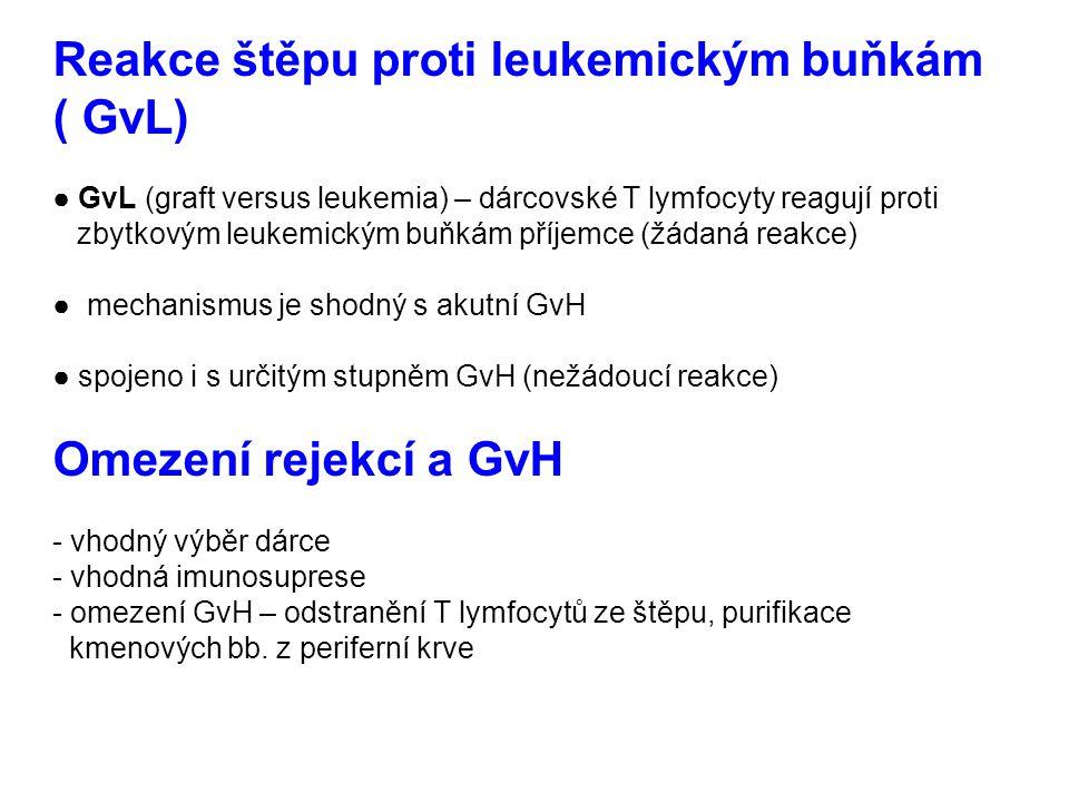 Reakce štěpu proti leukemickým buňkám ( GvL) ● GvL (graft versus leukemia) – dárcovské T lymfocyty reagují proti zbytkovým leukemickým buňkám příjemce (žádaná reakce) ● mechanismus je shodný s akutní GvH ● spojeno i s určitým stupněm GvH (nežádoucí reakce) Omezení rejekcí a GvH - vhodný výběr dárce - vhodná imunosuprese - omezení GvH – odstranění T lymfocytů ze štěpu, purifikace kmenových bb.