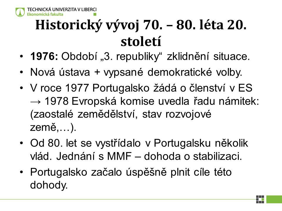 Historický vývoj 70. – 80. léta 20. století