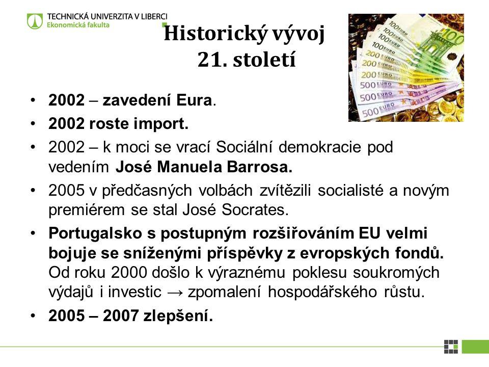 Historický vývoj 21. století
