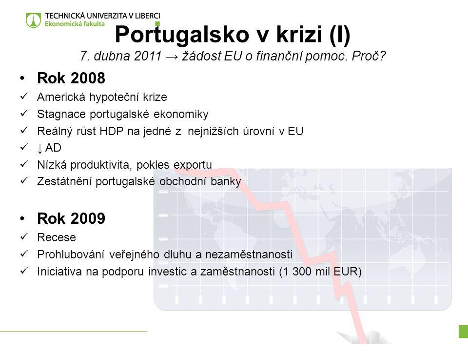 Portugalsko v krizi (I) 7. dubna 2011 → žádost EU o finanční pomoc