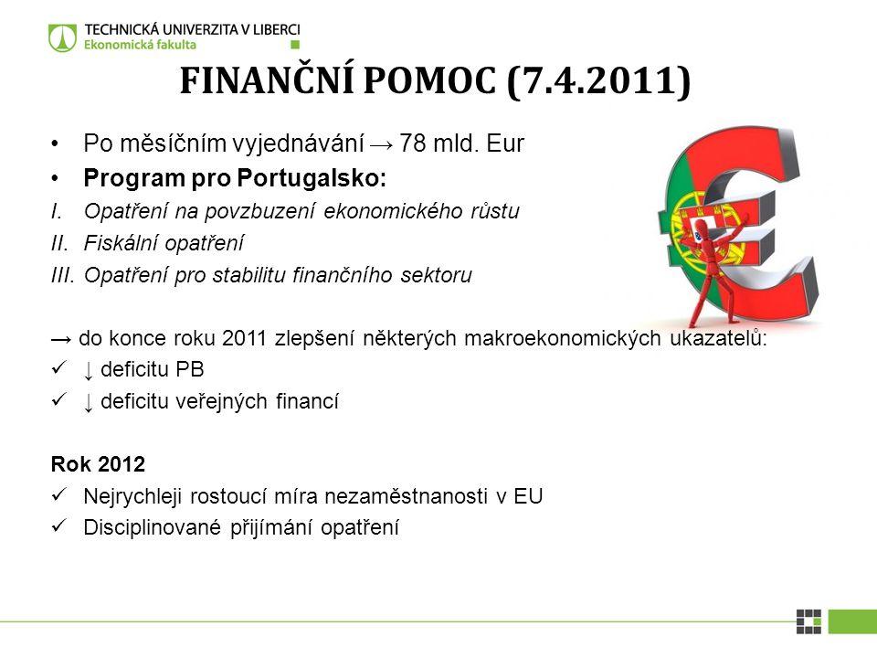 FINANČNÍ POMOC (7.4.2011) Po měsíčním vyjednávání → 78 mld. Eur