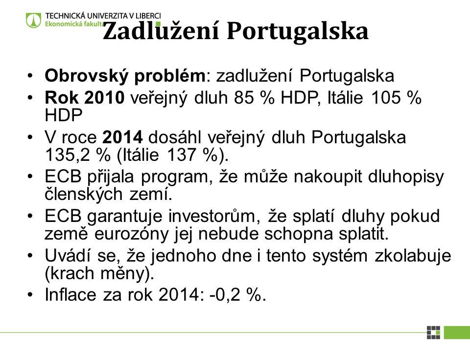 Zadlužení Portugalska