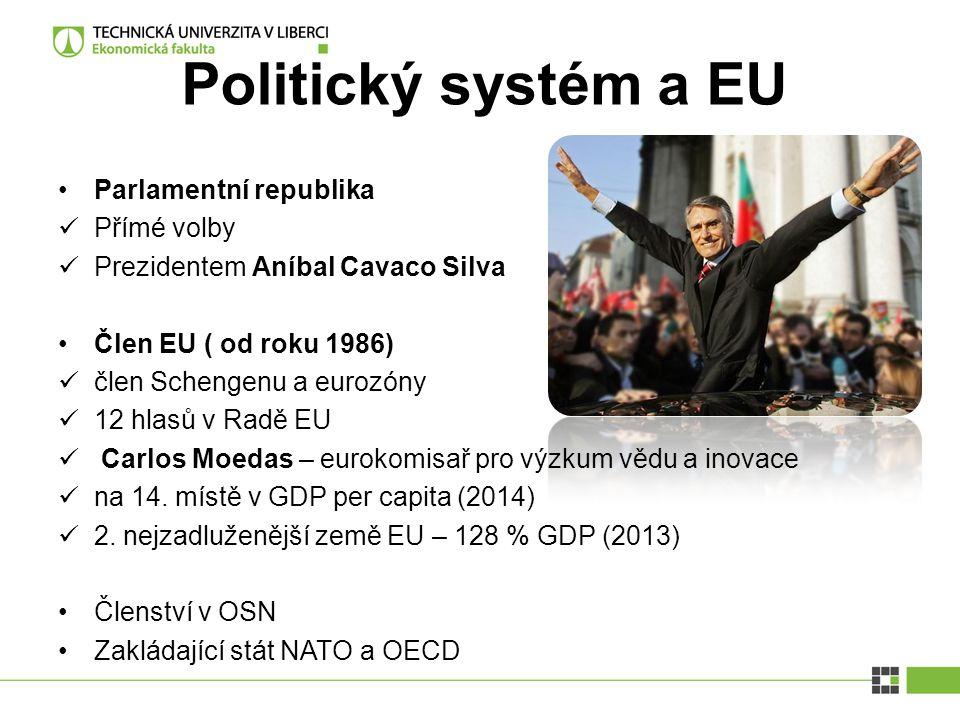 Politický systém a EU Parlamentní republika Přímé volby