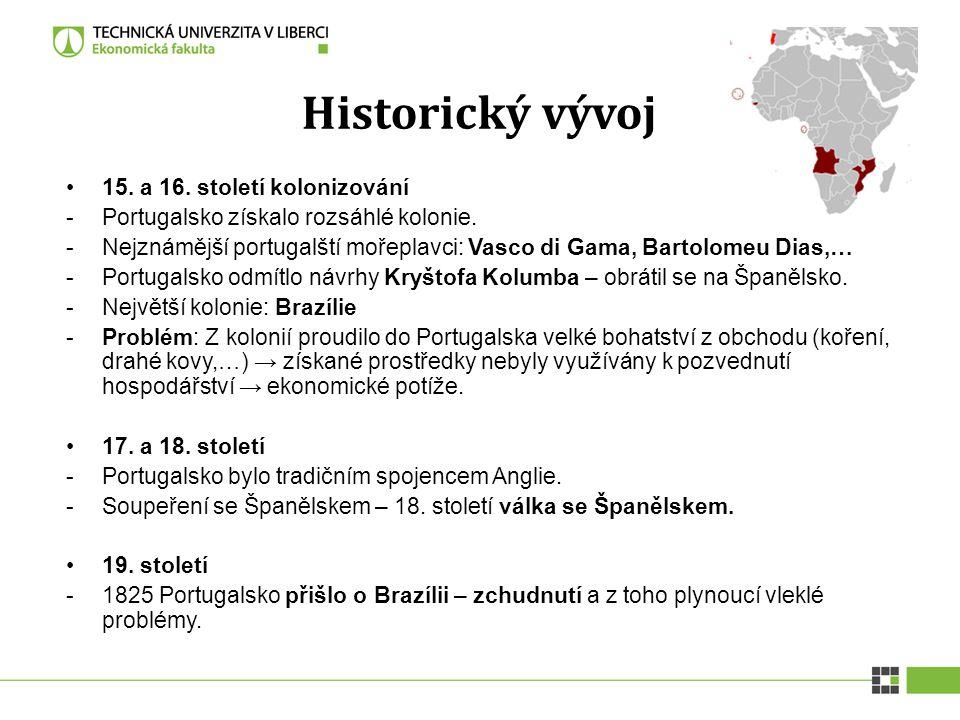 Historický vývoj 15. a 16. století kolonizování