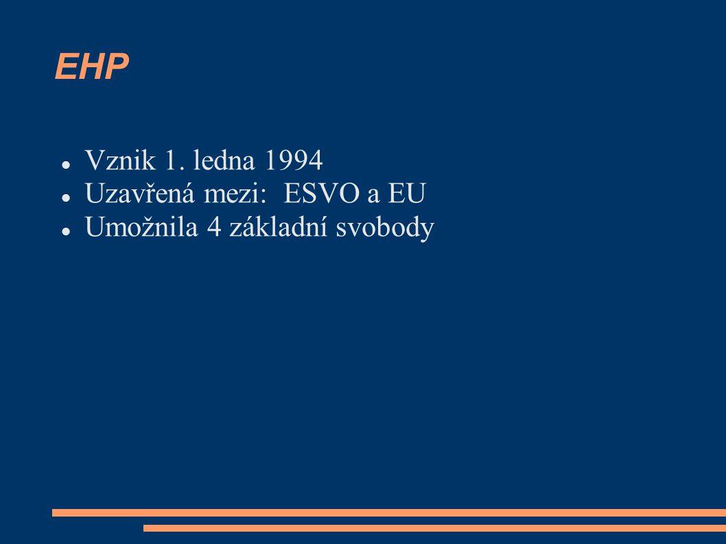 EHP Vznik 1. ledna 1994 Uzavřená mezi: ESVO a EU