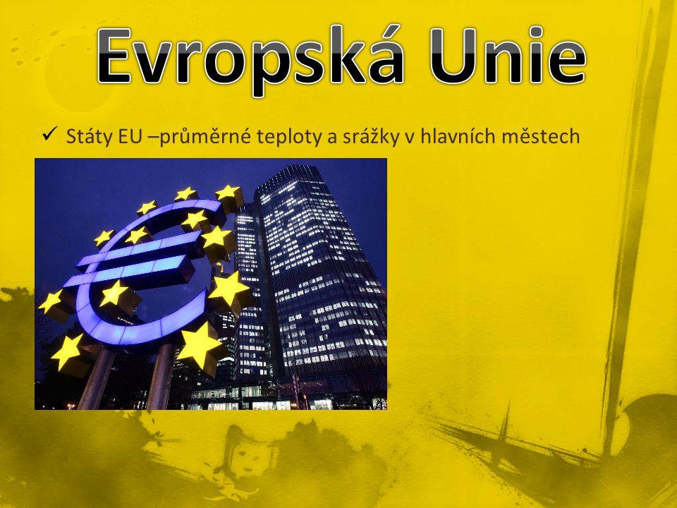 Evropská Unie Státy EU –průměrné teploty a srážky v hlavních městech