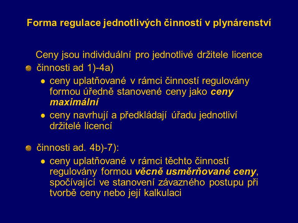 Forma regulace jednotlivých činností v plynárenství