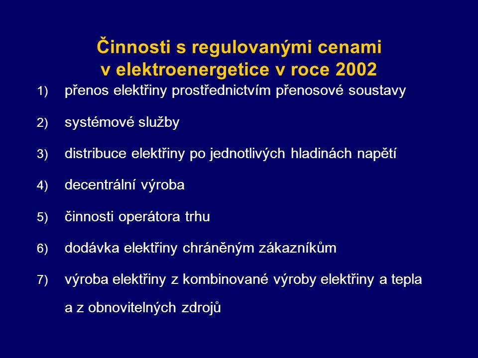 Činnosti s regulovanými cenami v elektroenergetice v roce 2002