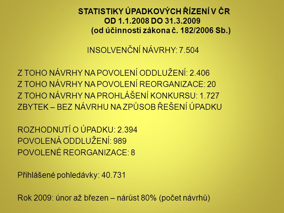 STATISTIKY ÚPADKOVÝCH ŘÍZENÍ V ČR OD 1. 1. 2008 DO 31. 3
