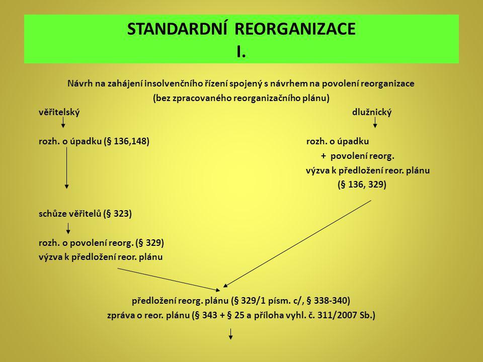 STANDARDNÍ REORGANIZACE I.