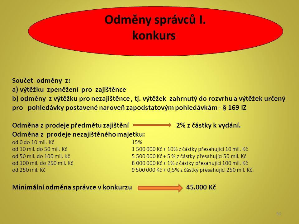 Odměny správců I. konkurs