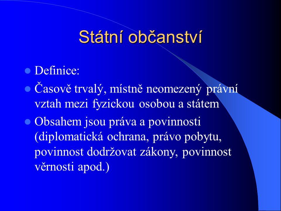 Státní občanství Definice:
