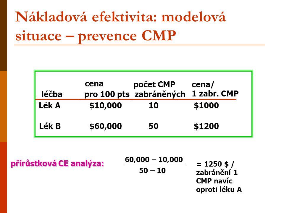 Nákladová efektivita: modelová situace – prevence CMP