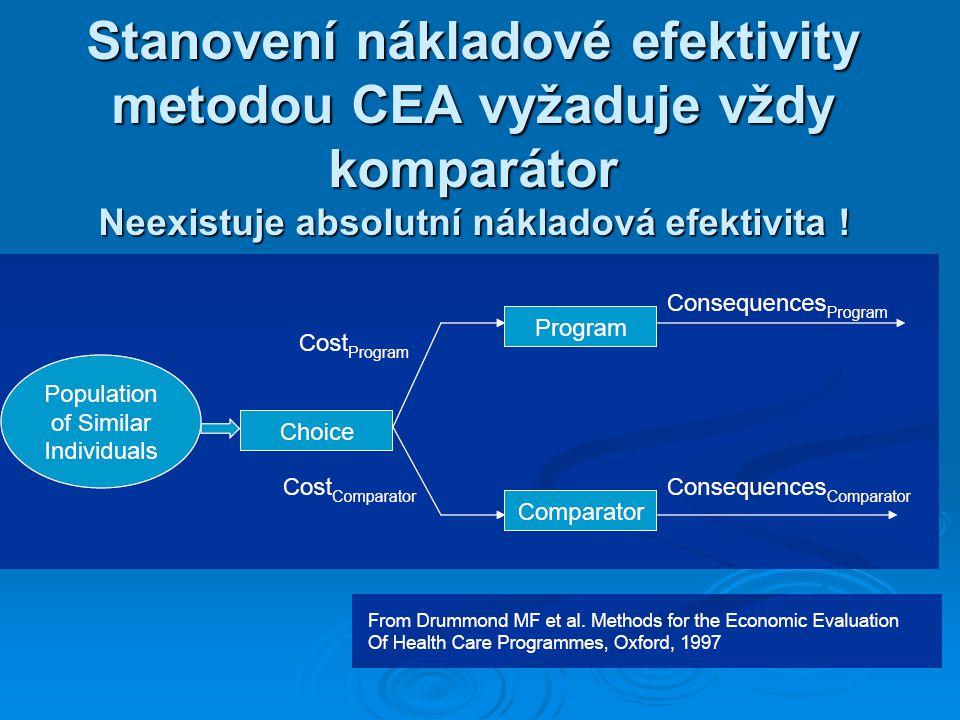 Stanovení nákladové efektivity metodou CEA vyžaduje vždy komparátor Neexistuje absolutní nákladová efektivita !
