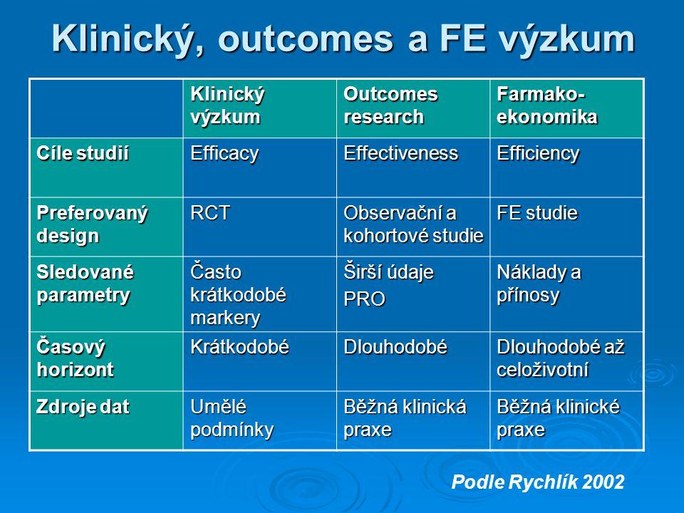 Klinický, outcomes a FE výzkum