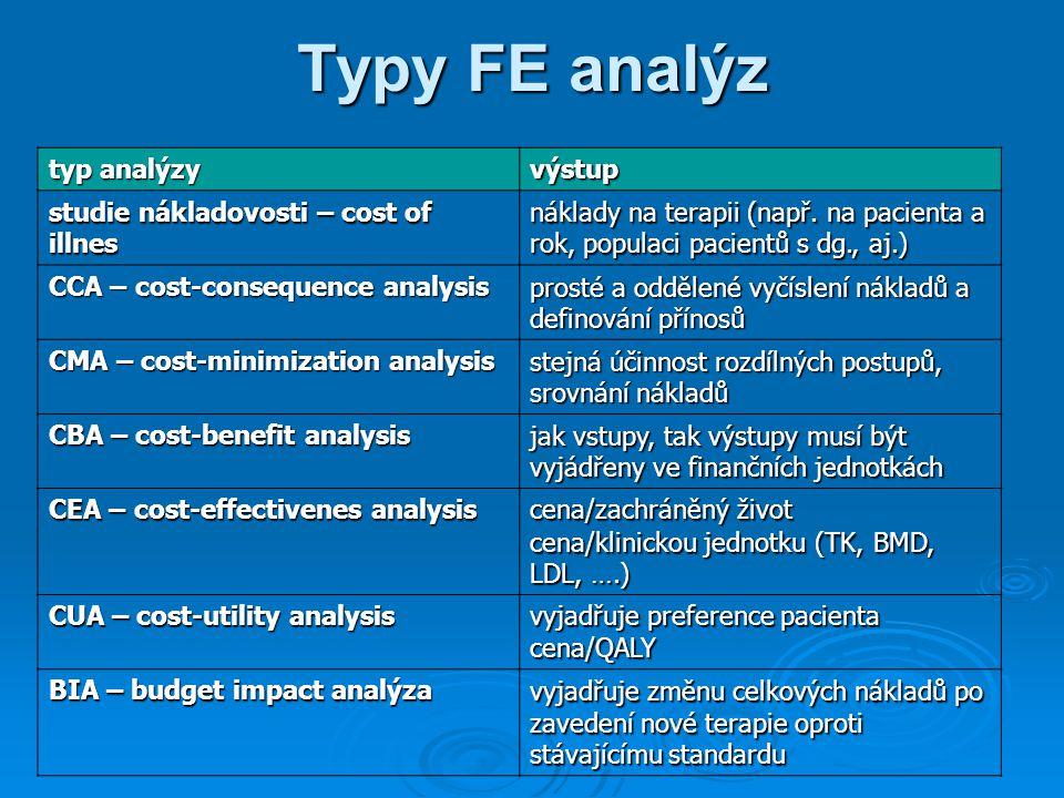 Typy FE analýz typ analýzy výstup studie nákladovosti – cost of illnes