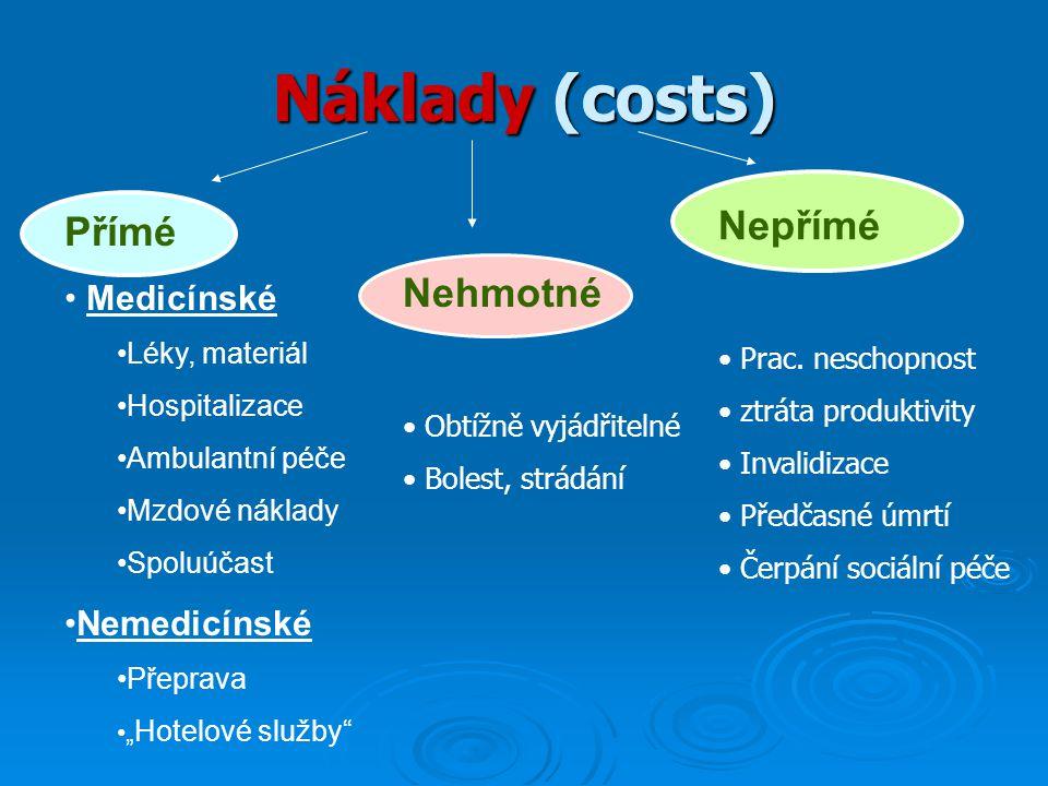Náklady (costs) Nepřímé Přímé Nehmotné Medicínské Nemedicínské