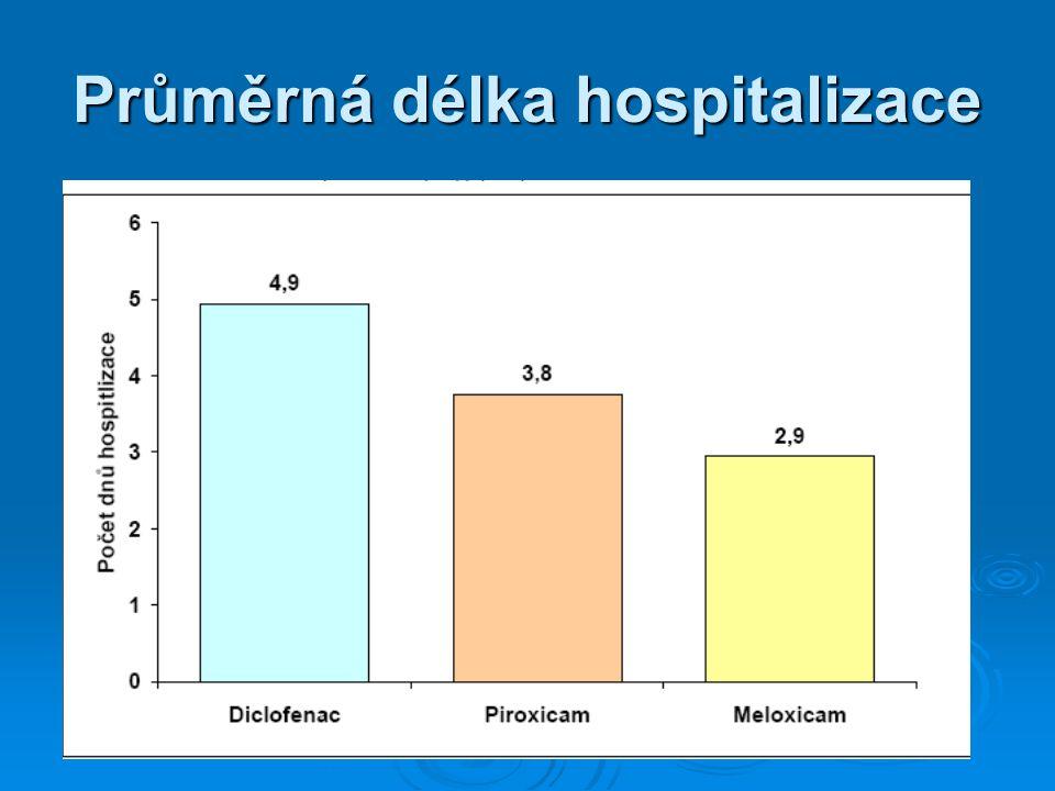 Průměrná délka hospitalizace