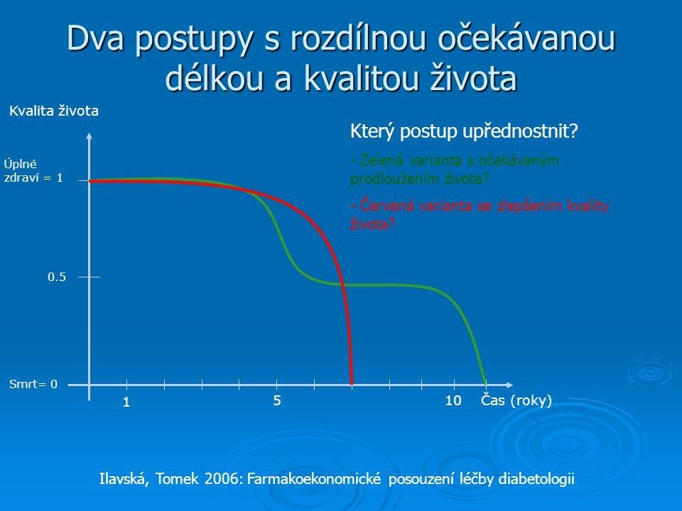 Dva postupy s rozdílnou očekávanou délkou a kvalitou života