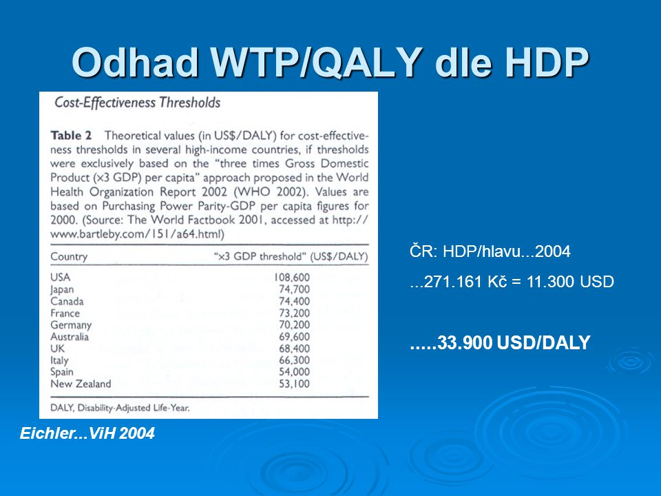 Odhad WTP/QALY dle HDP .....33.900 USD/DALY ČR: HDP/hlavu...2004