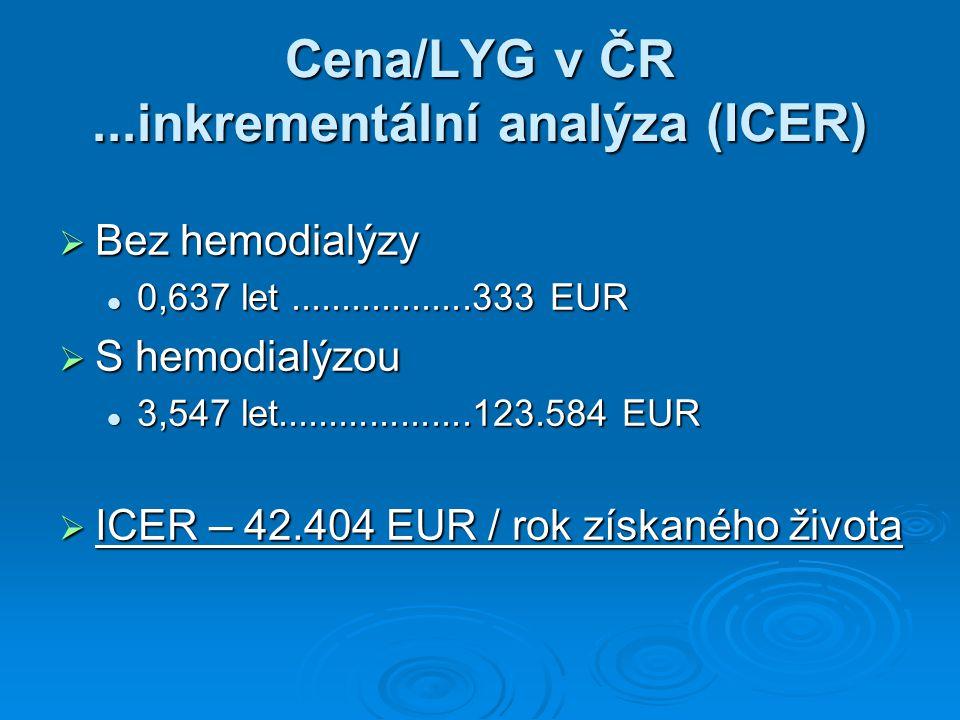 Cena/LYG v ČR ...inkrementální analýza (ICER)