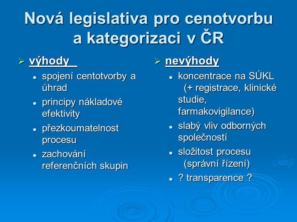 Nová legislativa pro cenotvorbu a kategorizaci v ČR