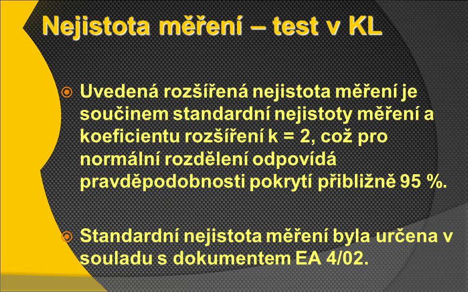 Nejistota měření – test v KL