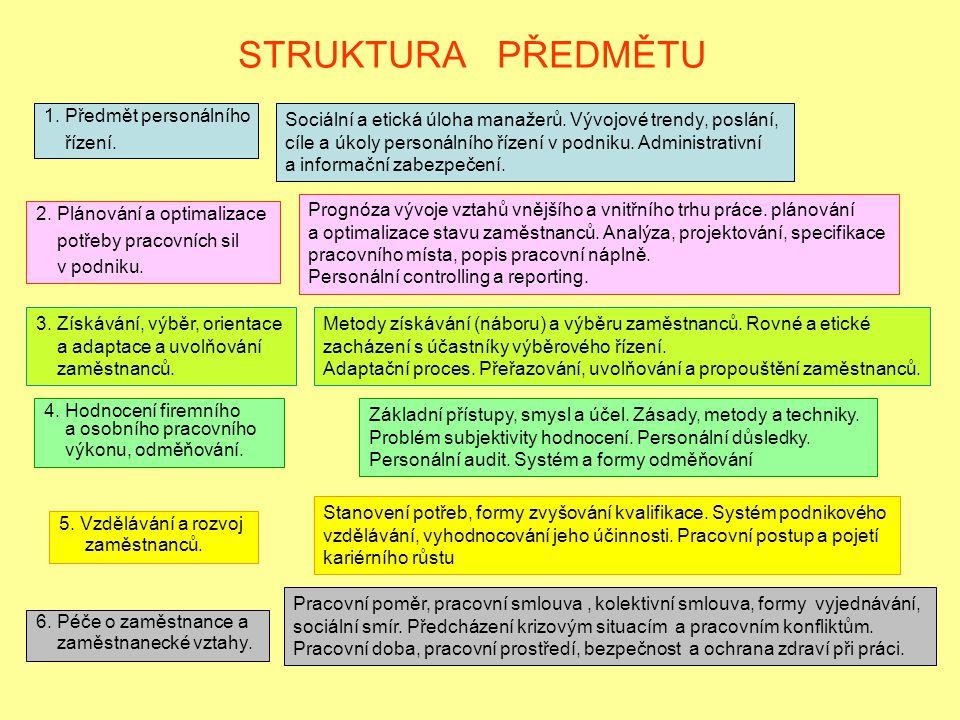 STRUKTURA PŘEDMĚTU 1. Předmět personálního řízení.