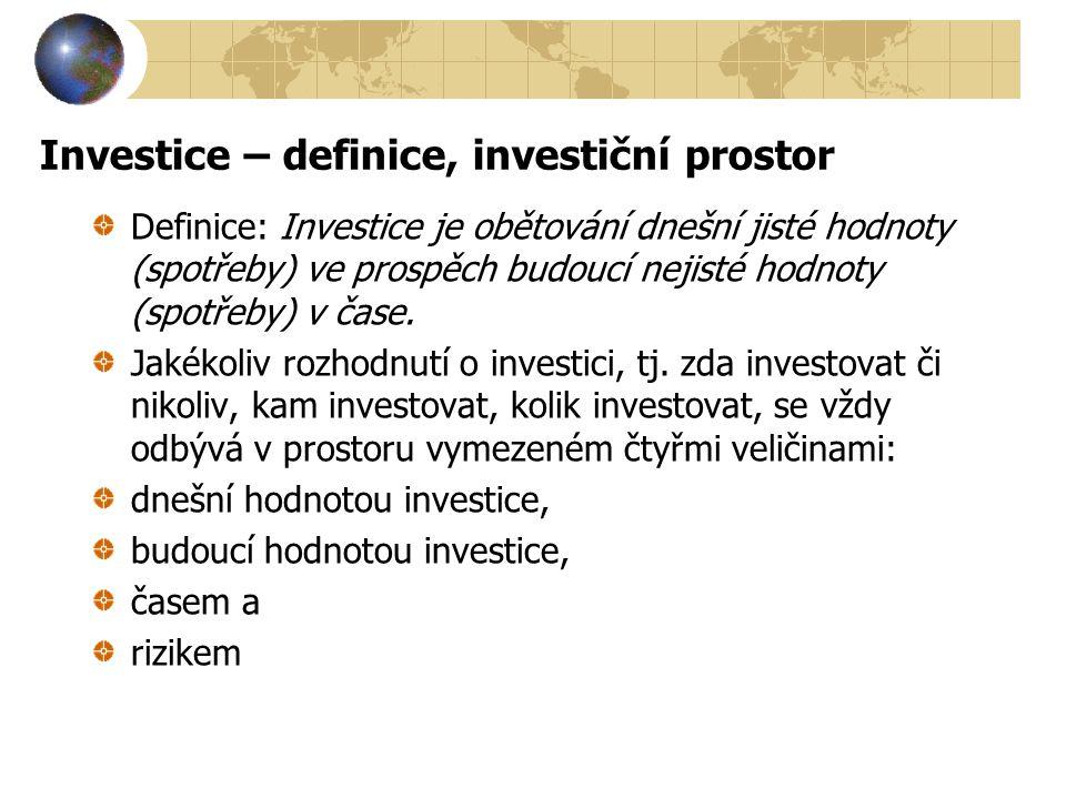 Investice – definice, investiční prostor
