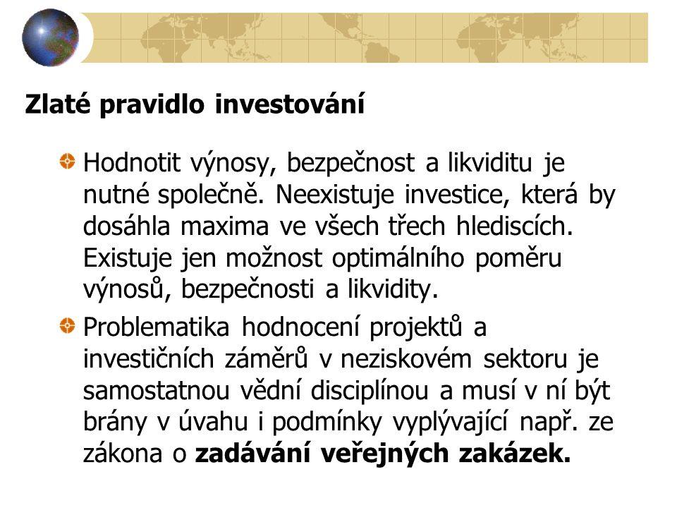 Zlaté pravidlo investování
