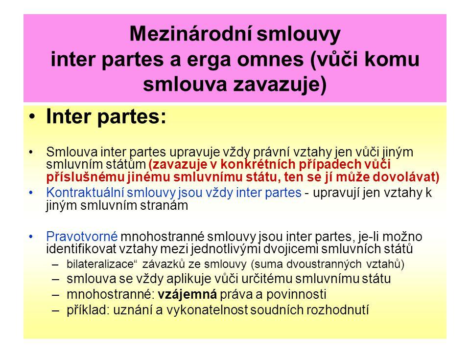 Mezinárodní smlouvy inter partes a erga omnes (vůči komu smlouva zavazuje)