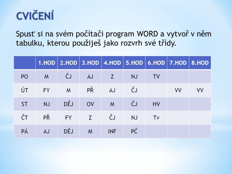 CVIČENÍ Spusť si na svém počítači program WORD a vytvoř v něm tabulku, kterou použiješ jako rozvrh své třídy.