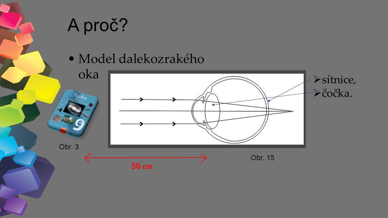 A proč Model dalekozrakého oka sítnice, čočka. Obr. 3 Obr. 15 50 cm