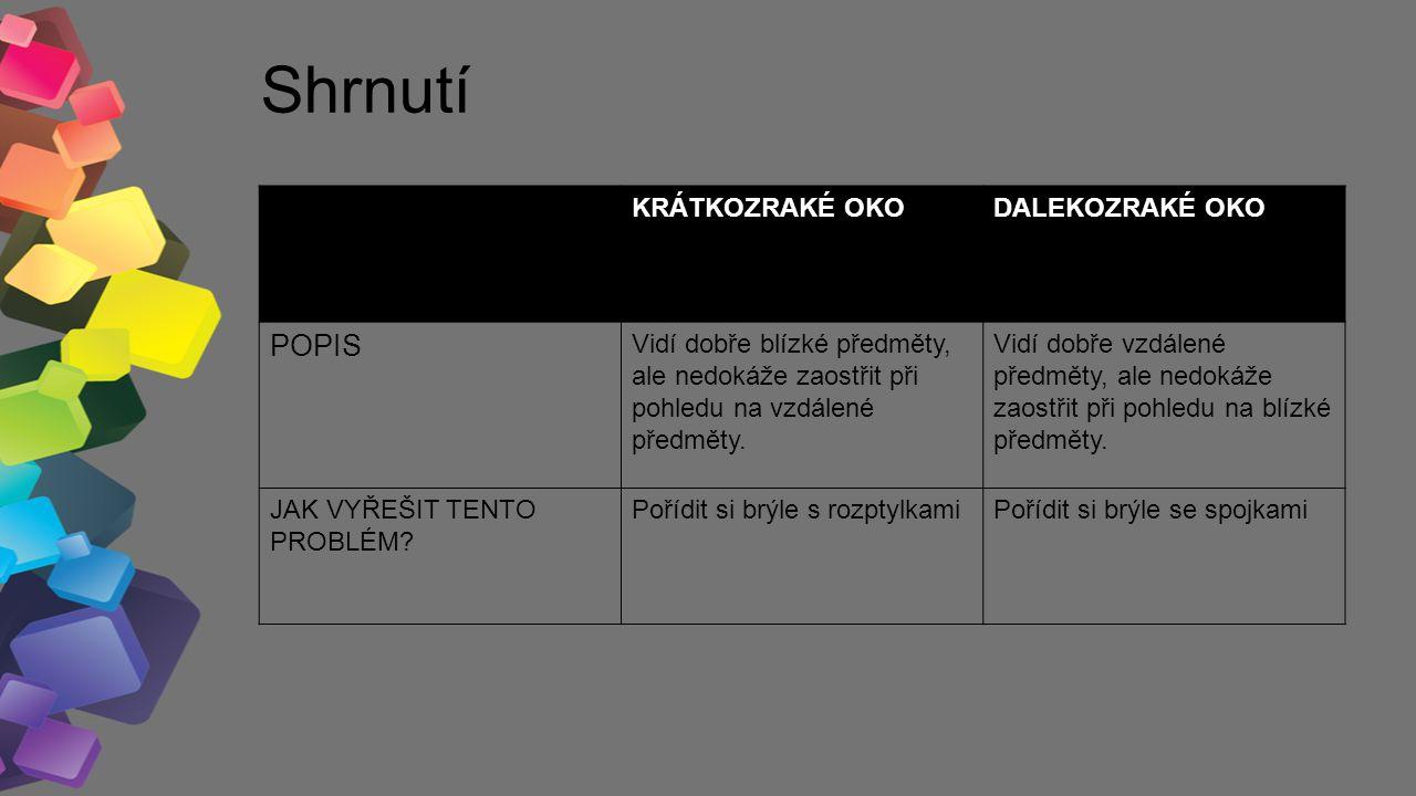 Shrnutí POPIS KRÁTKOZRAKÉ OKO DALEKOZRAKÉ OKO