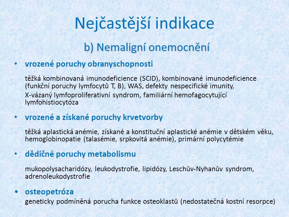 b) Nemaligní onemocnění